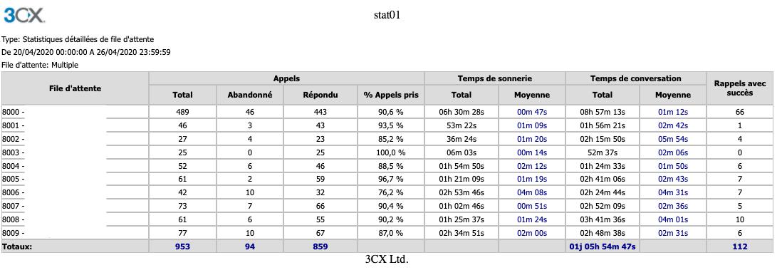 exemple de rapport 3CX